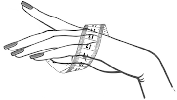 Bracelet measurement for hand